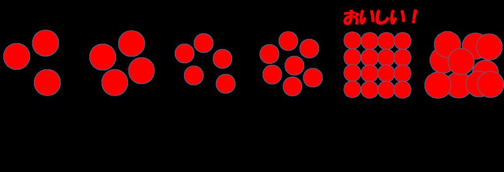 チョコ結晶模式図