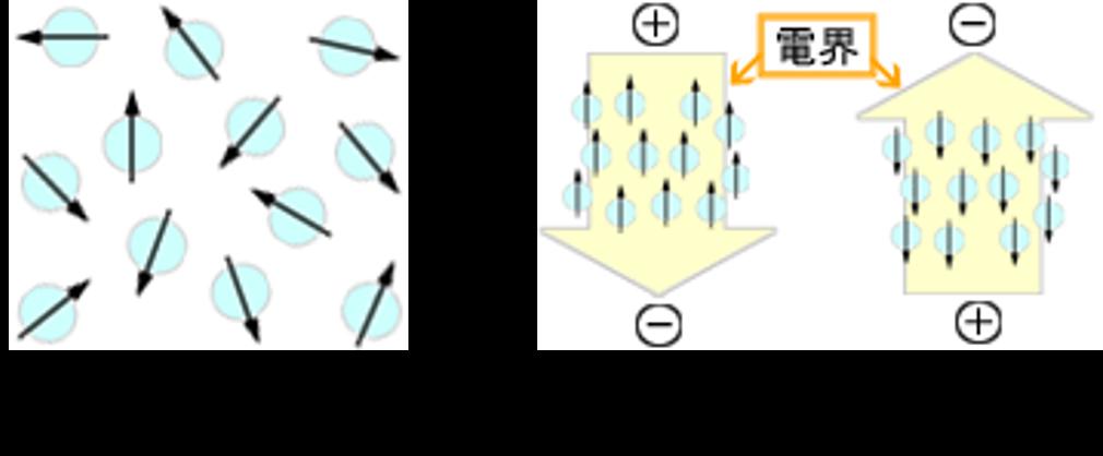 電子レンジ図2