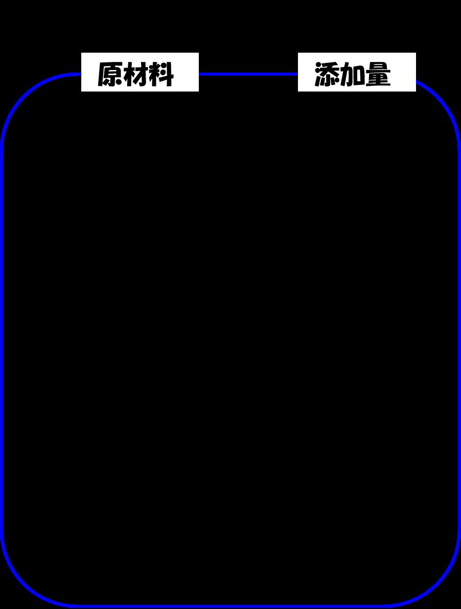 アクエリアスのレシピ2(途中)