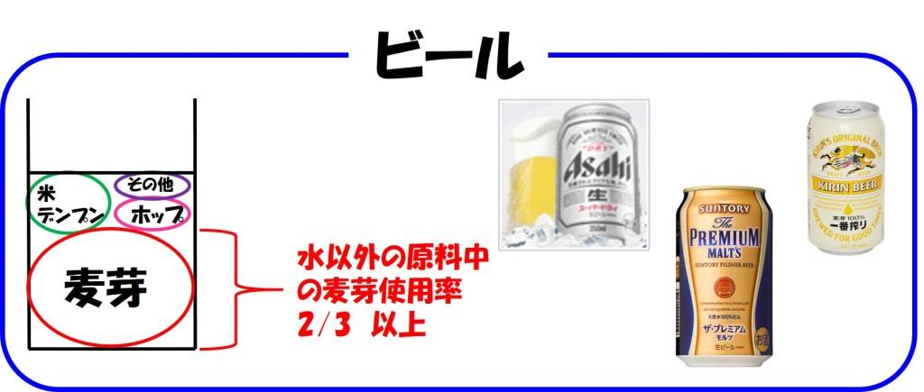 ビールの定義