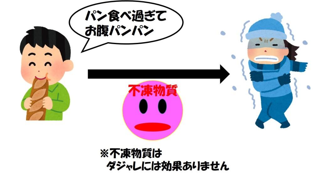 不凍物質とダジャレ2