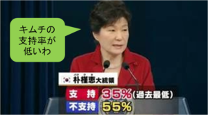 %e3%82%ad%e3%83%a0%e3%83%81_%e6%94%af%e6%8c%81%e7%8e%87