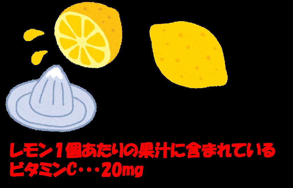 レモン1個分のビタミンC」って、...