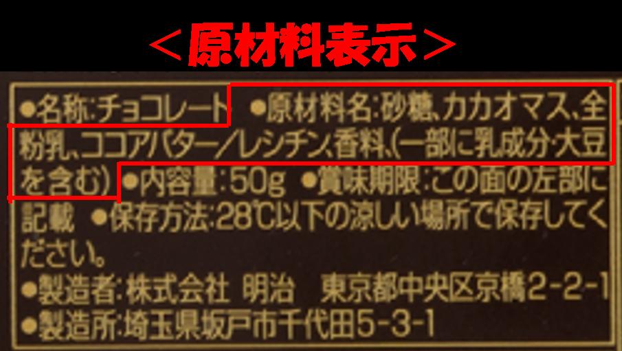 食品表示の豆知識その③~原材料表示のルールとアレルギー物質 ...