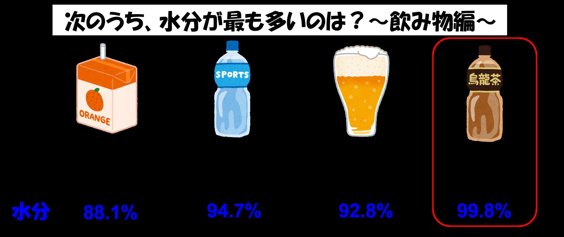 飲み物 ミネラル の 多い